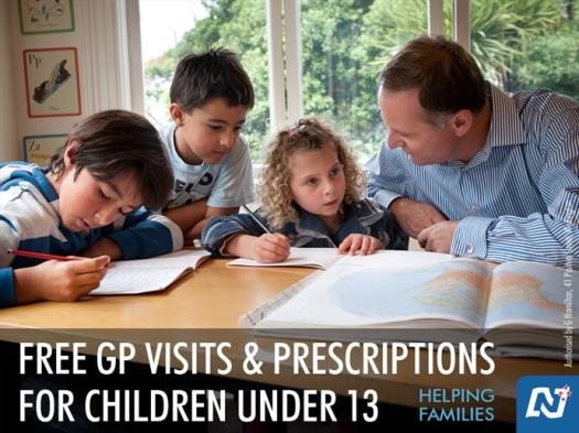 national free gp visits