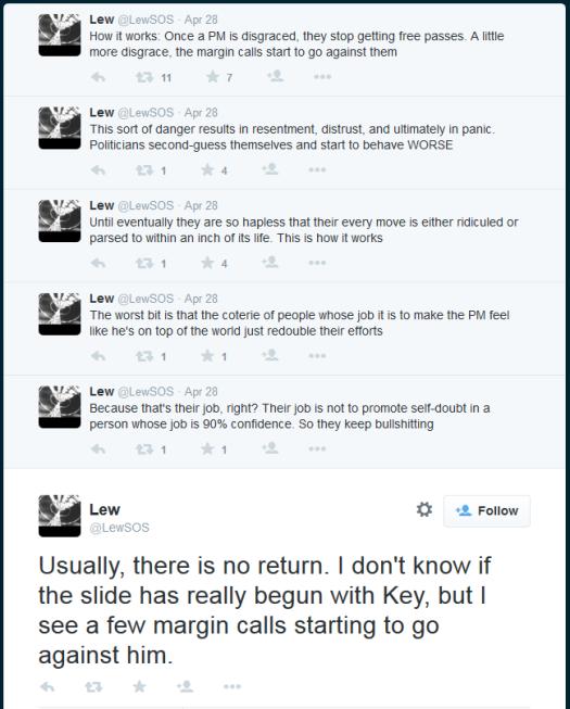 lew on key